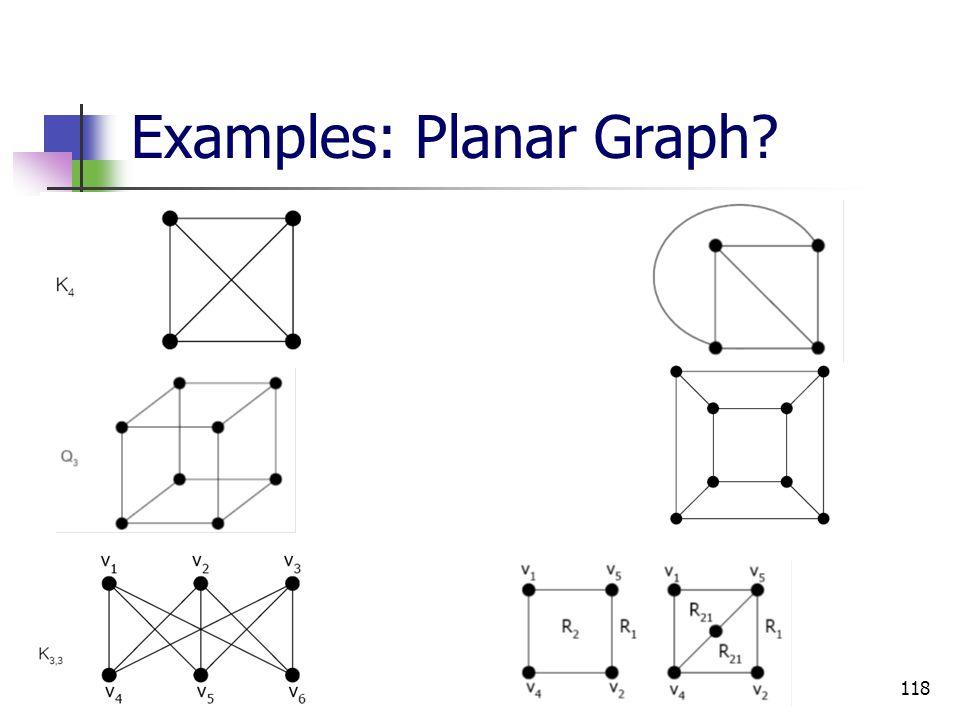 118 Examples: Planar Graph?