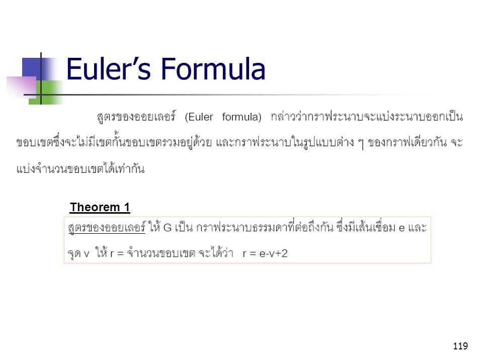 119 Euler's Formula Theorem 1