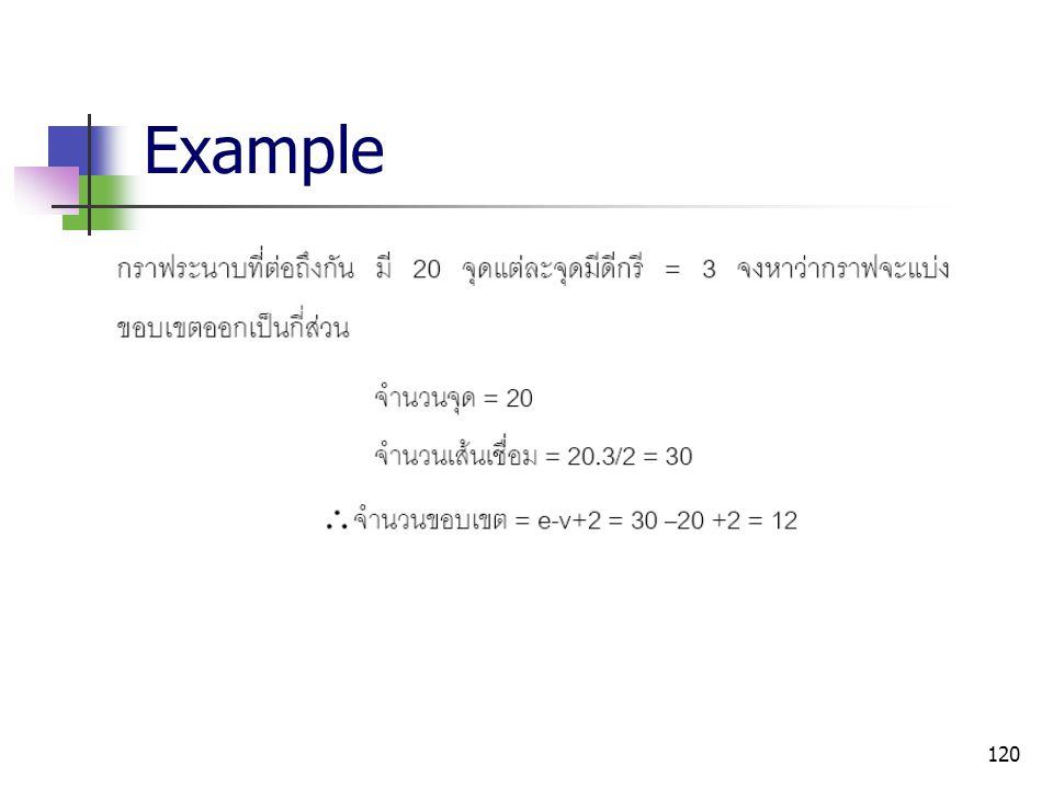 120 Example