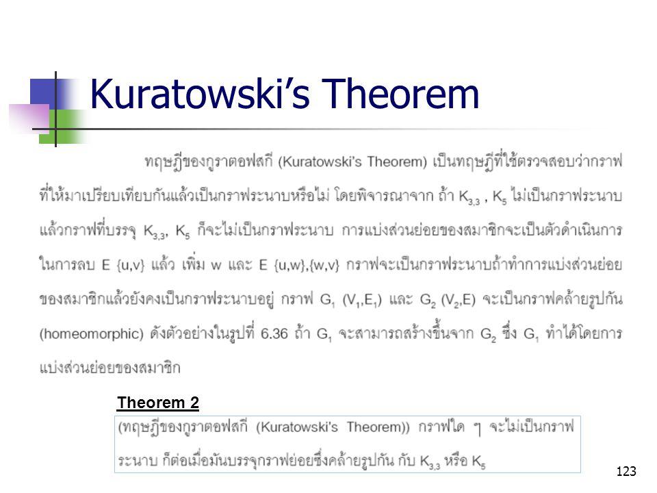 123 Kuratowski's Theorem Theorem 2