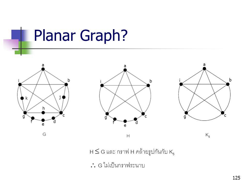 125 Planar Graph?