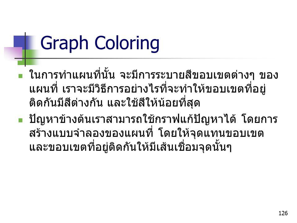 126 Graph Coloring ในการทำแผนที่นั้น จะมีการระบายสีขอบเขตต่างๆ ของ แผนที่ เราจะมีวิธีการอย่างไรที่จะทำให้ขอบเขตที่อยู่ ติดกันมีสีต่างกัน และใช้สีให้น้