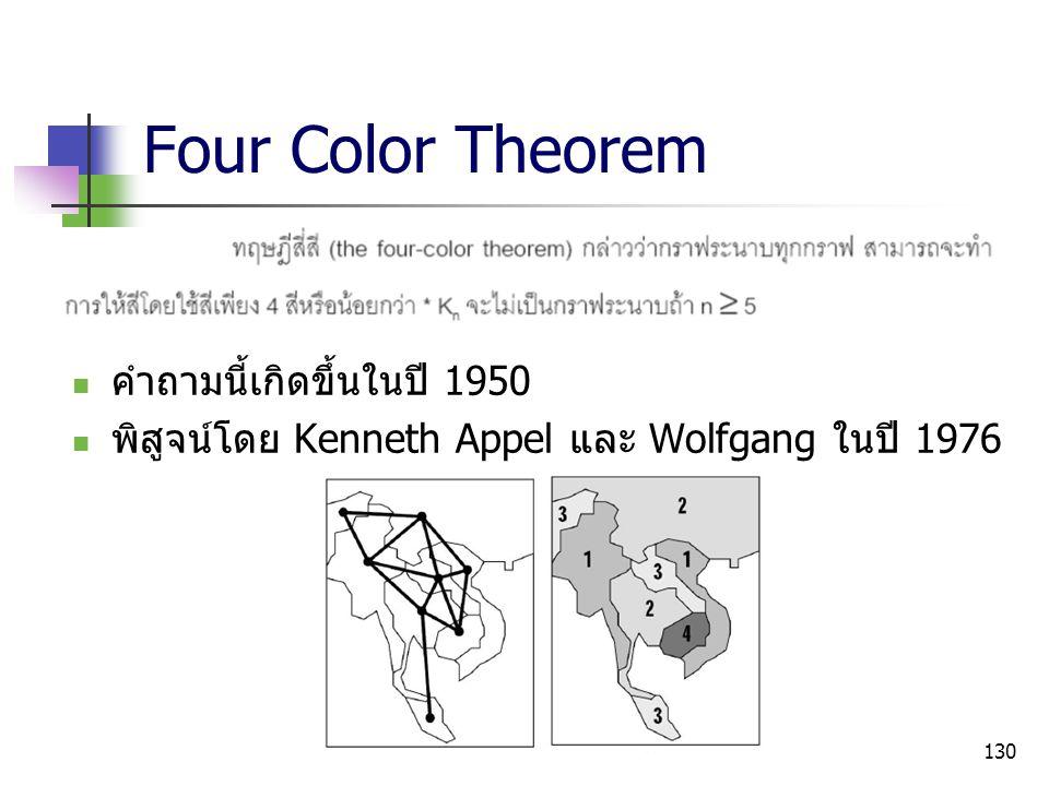 130 Four Color Theorem คำถามนี้เกิดขึ้นในปี 1950 พิสูจน์โดย Kenneth Appel และ Wolfgang ในปี 1976