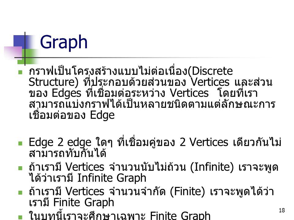 18 Graph กราฟเป็นโครงสร้างแบบไม่ต่อเนื่อง (Discrete Structure) ที่ประกอบด้วยส่วนของ Vertices และส่วน ของ Edges ที่เชื่อมต่อระหว่าง Vertices โดยที่เรา