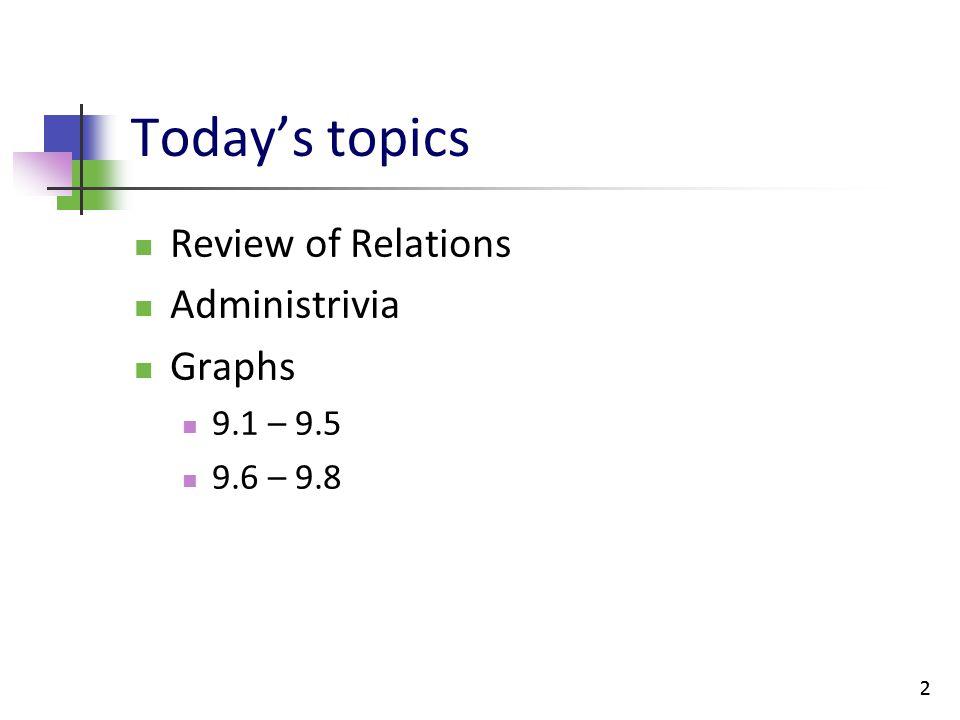 63 Graph Representation:Adjacency Matrix