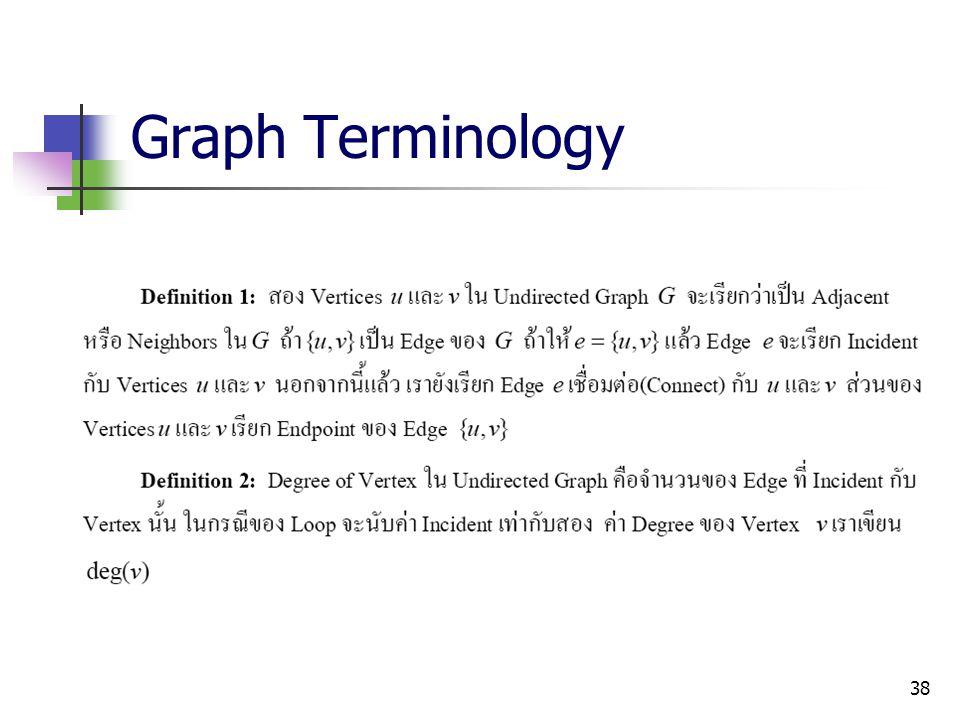 38 Graph Terminology