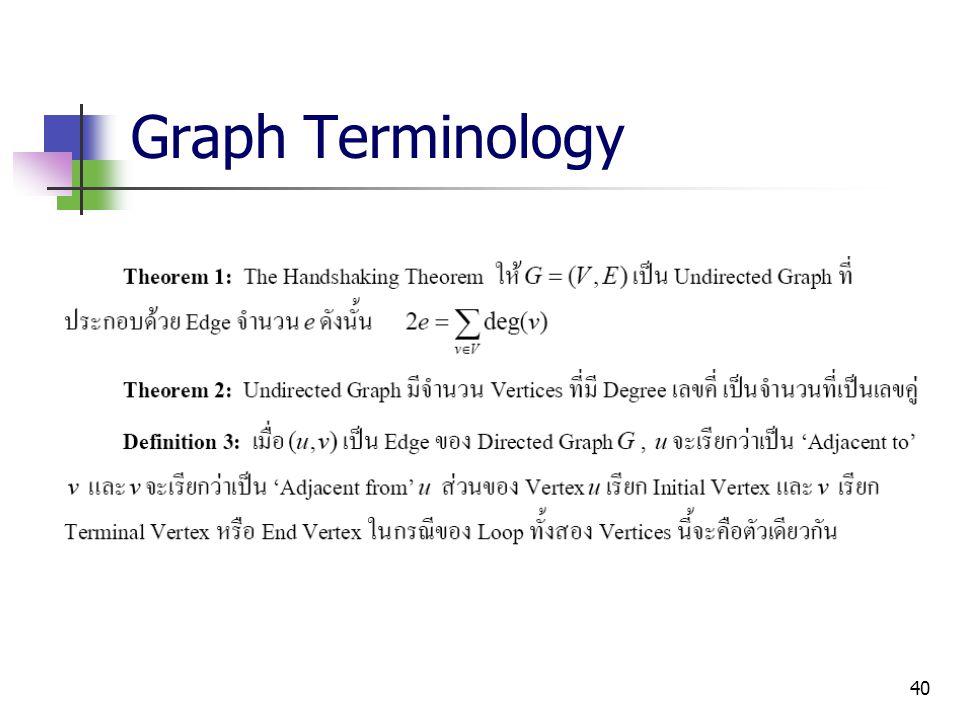 40 Graph Terminology