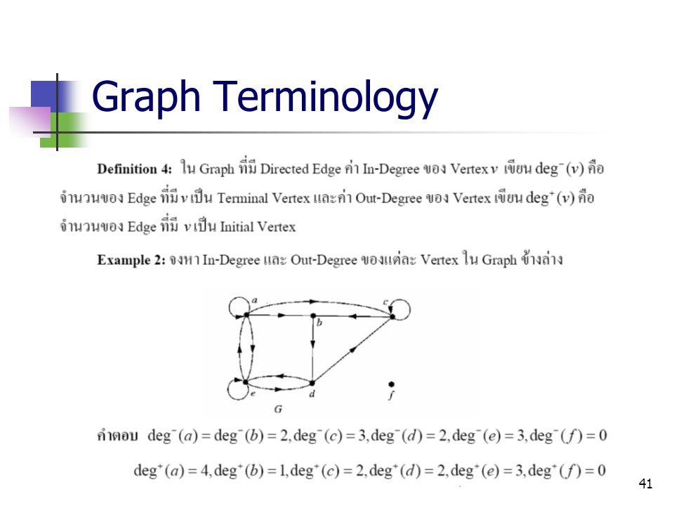 41 Graph Terminology