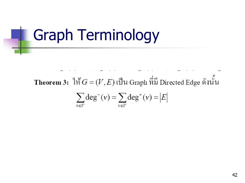 42 Graph Terminology