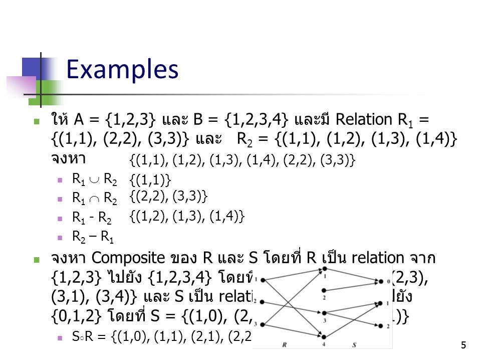 55 Examples ให้ A = {1,2,3} และ B = {1,2,3,4} และมี Relation R 1 = {(1,1), (2,2), (3,3)} และ R 2 = {(1,1), (1,2), (1,3), (1,4)} จงหา R 1  R 2 R 1  R