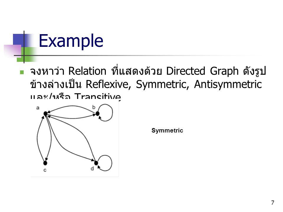 7 Example จงหาว่า Relation ที่แสดงด้วย Directed Graph ดังรูป ข้างล่างเป็น Reflexive, Symmetric, Antisymmetric และ / หรือ Transitive Symmetric