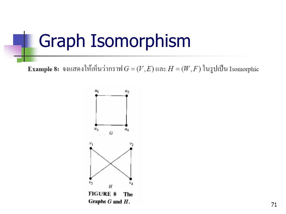 71 Graph Isomorphism