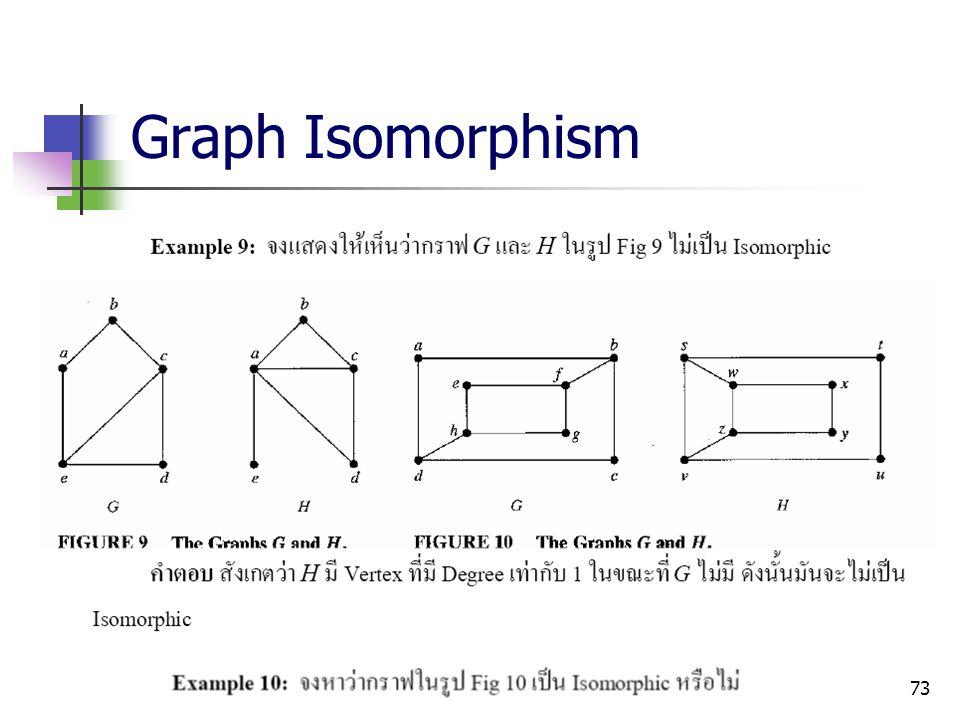 73 Graph Isomorphism