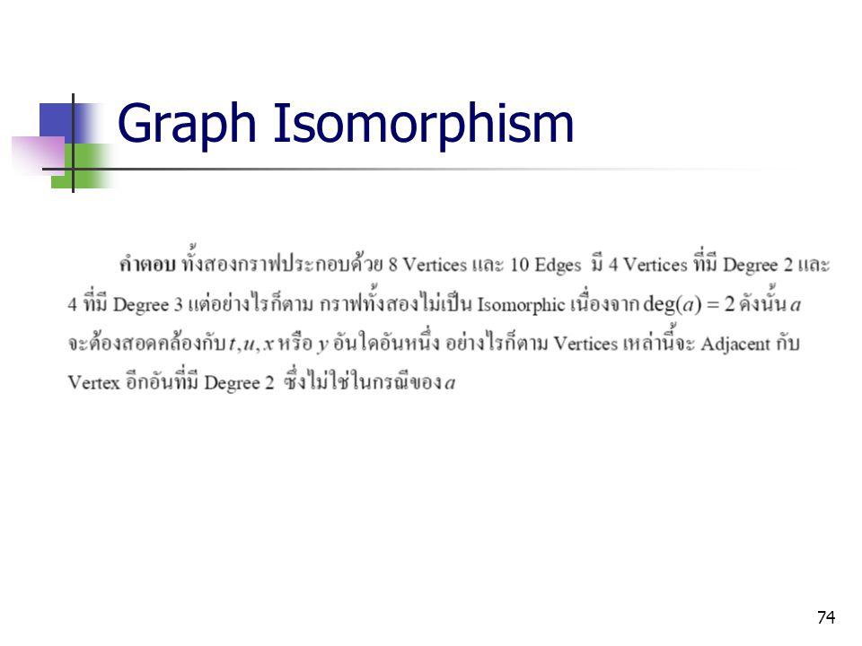 74 Graph Isomorphism