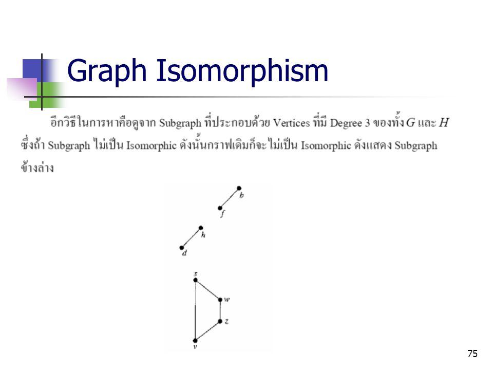 75 Graph Isomorphism