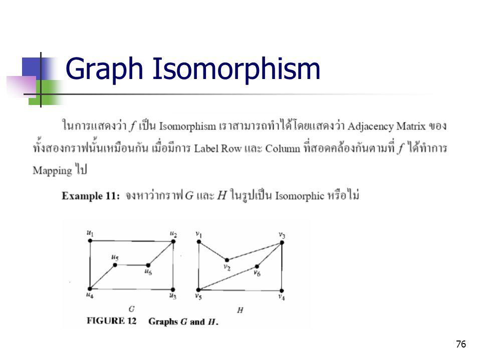 76 Graph Isomorphism