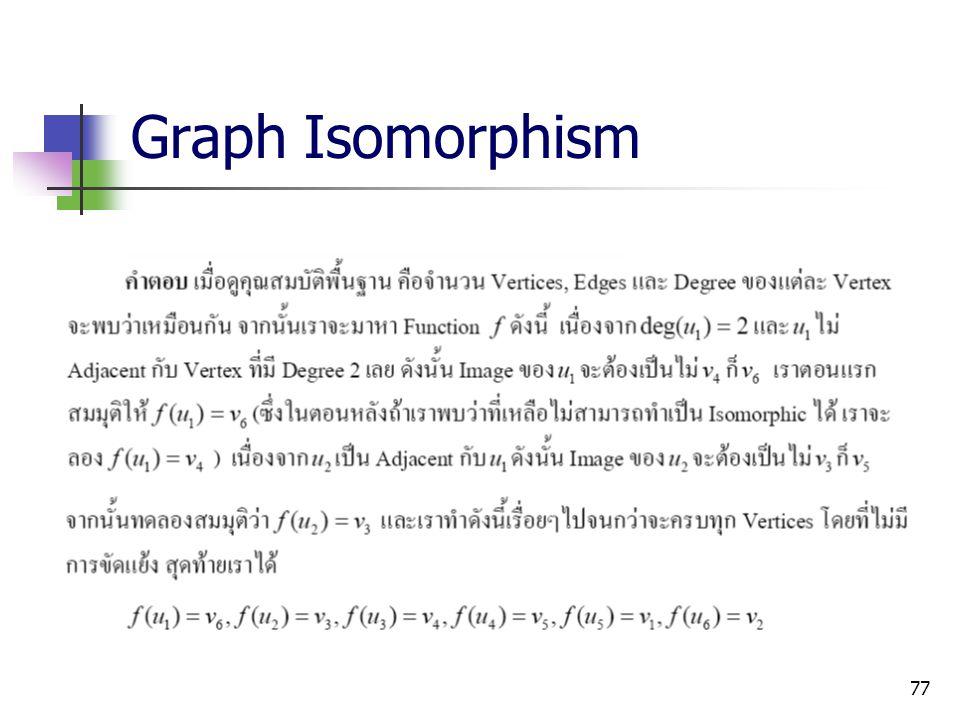 77 Graph Isomorphism