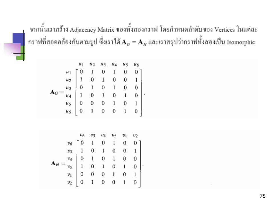 78 Graph Isomorphism