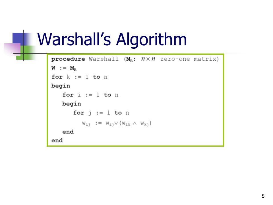 8 Warshall's Algorithm
