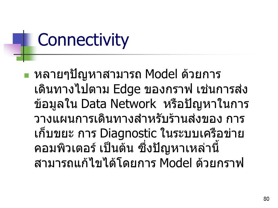 80 Connectivity หลายๆปัญหาสามารถ Model ด้วยการ เดินทางไปตาม Edge ของกราฟ เช่นการส่ง ข้อมูลใน Data Network หรือปัญหาในการ วางแผนการเดินทางสำหรับร้านส่ง