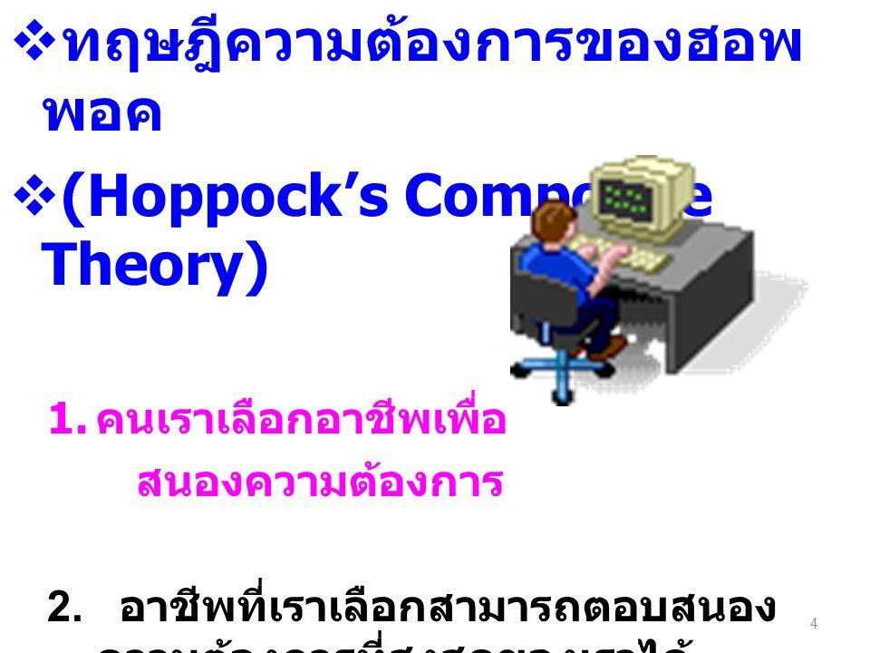  ทฤษฎีความต้องการของฮอพ พอค  (Hoppock's Composite Theory) 1.
