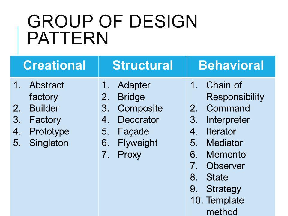 CreationalStructuralBehavioral 1.Abstract factory 2.Builder 3.Factory 4.Prototype 5.Singleton 1.Adapter 2.Bridge 3.Composite 4.Decorator 5.Façade 6.Fl