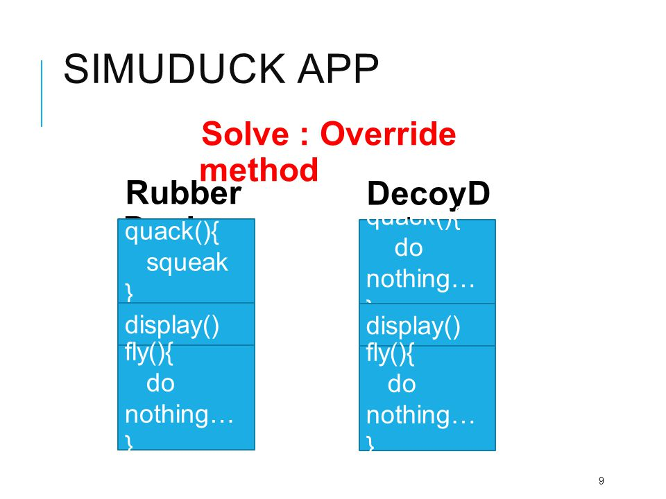 SIMUDUCK APP Rubber Duck 9 quack(){ squeak } display() fly(){ do nothing… } DecoyD uck quack(){ do nothing… } display() fly(){ do nothing… } Solve : O