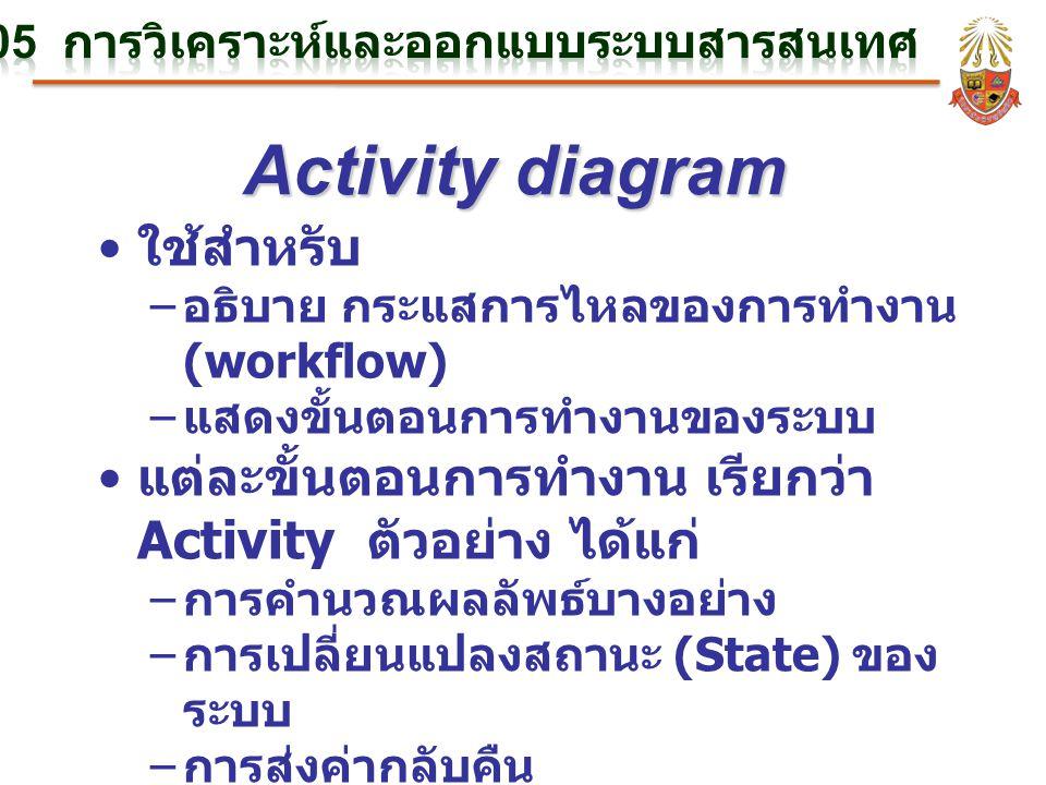 ใช้สำหรับ – อธิบาย กระแสการไหลของการทำงาน (workflow) – แสดงขั้นตอนการทำงานของระบบ แต่ละขั้นตอนการทำงาน เรียกว่า Activity ตัวอย่าง ได้แก่ – การคำนวณผลล