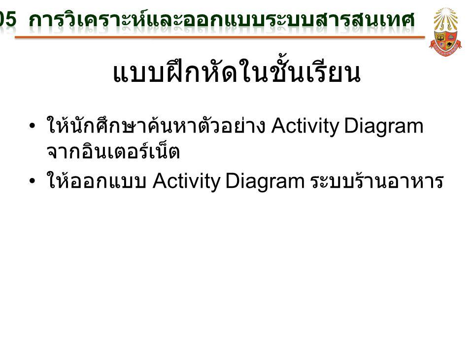 แบบฝึกหัดในชั้นเรียน ให้นักศึกษาค้นหาตัวอย่าง Activity Diagram จากอินเตอร์เน็ต ให้ออกแบบ Activity Diagram ระบบร้านอาหาร