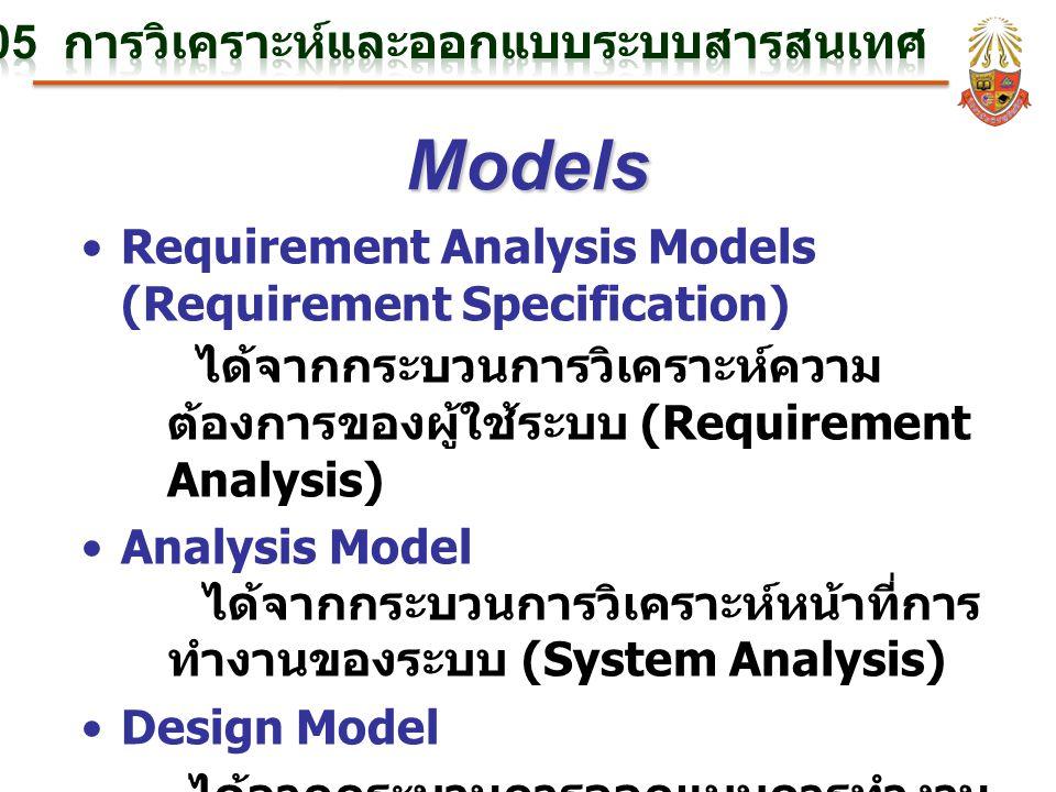 Models Requirement Analysis Models (Requirement Specification) ได้จากกระบวนการวิเคราะห์ความ ต้องการของผู้ใช้ระบบ (Requirement Analysis) Analysis Model