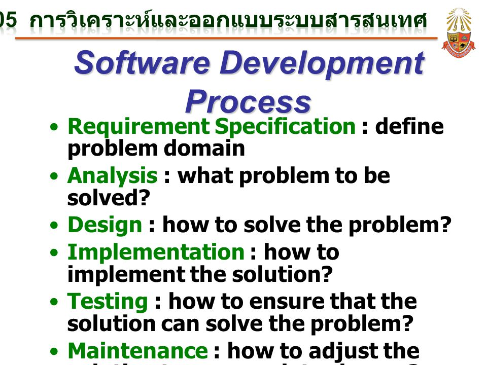 Software Development Process Requirement Specification : define problem domain Analysis : what problem to be solved.
