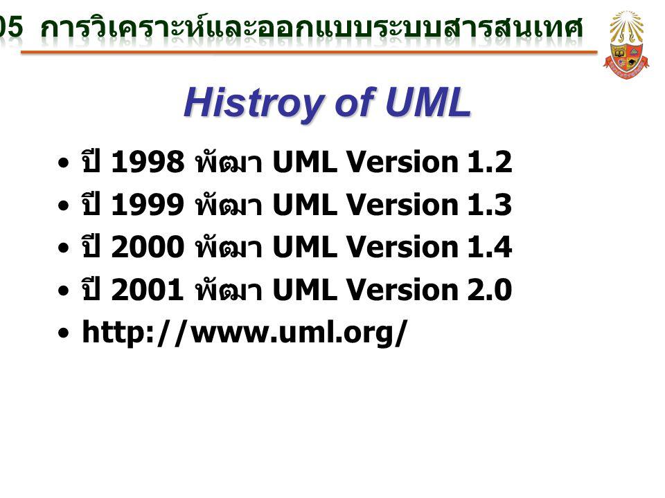 ปี 1998 พัฒา UML Version 1.2 ปี 1999 พัฒา UML Version 1.3 ปี 2000 พัฒา UML Version 1.4 ปี 2001 พัฒา UML Version 2.0 http://www.uml.org/ Histroy of UML