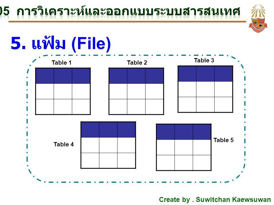 Create by. Suwitchan Kaewsuwan 5. แฟ้ม (File) Table 1Table 2 Table 3 Table 4 Table 5
