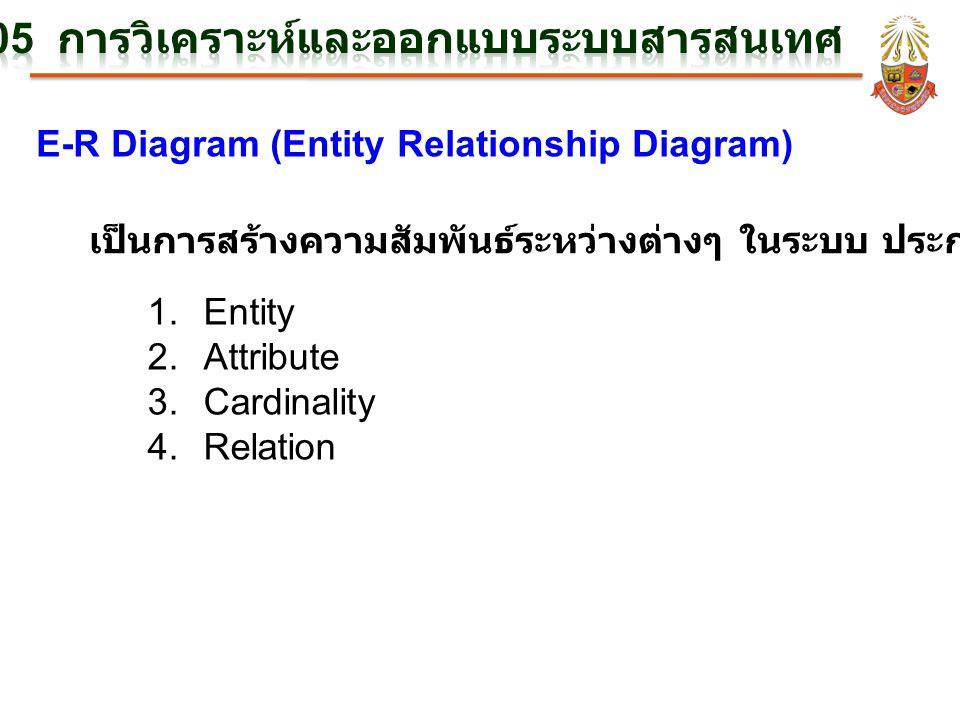E-R Diagram (Entity Relationship Diagram) เป็นการสร้างความสัมพันธ์ระหว่างต่างๆ ในระบบ ประกอบด้วย 1.Entity 2.Attribute 3.Cardinality 4.Relation
