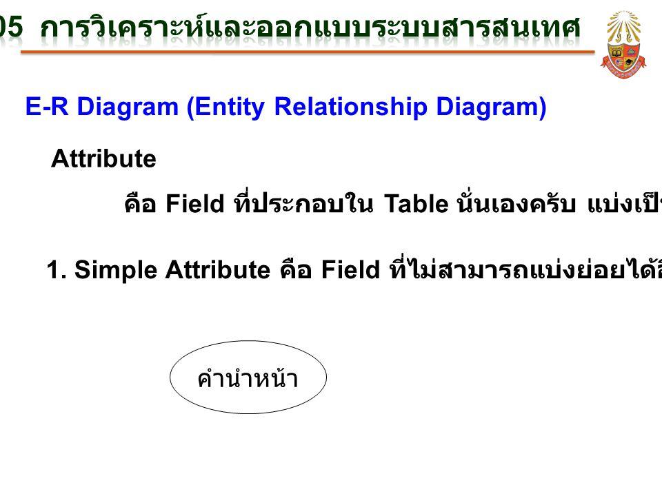 E-R Diagram (Entity Relationship Diagram) Attribute คือ Field ที่ประกอบใน Table นั่นเองครับ แบ่งเป็น 1. Simple Attribute คือ Field ที่ไม่สามารถแบ่งย่อ