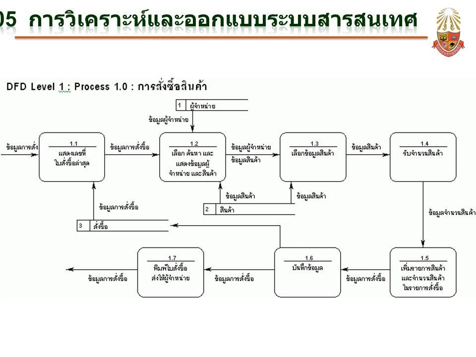 ประเภทตารางฐานข้อมูล 1.Master table คือ ตารางหลักของระบบ 2.