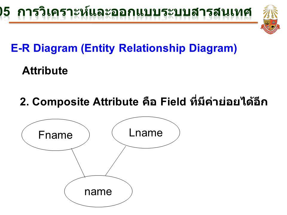 E-R Diagram (Entity Relationship Diagram) Attribute 2. Composite Attribute คือ Field ที่มีค่าย่อยได้อีก name Fname Lname