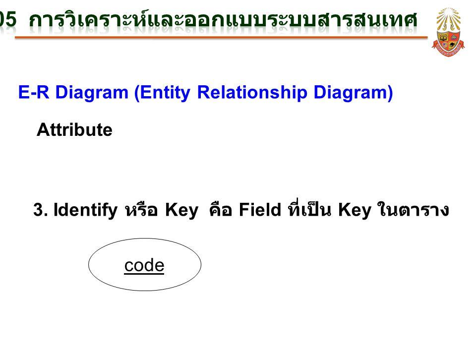 E-R Diagram (Entity Relationship Diagram) Attribute 3. Identify หรือ Key คือ Field ที่เป็น Key ในตาราง code