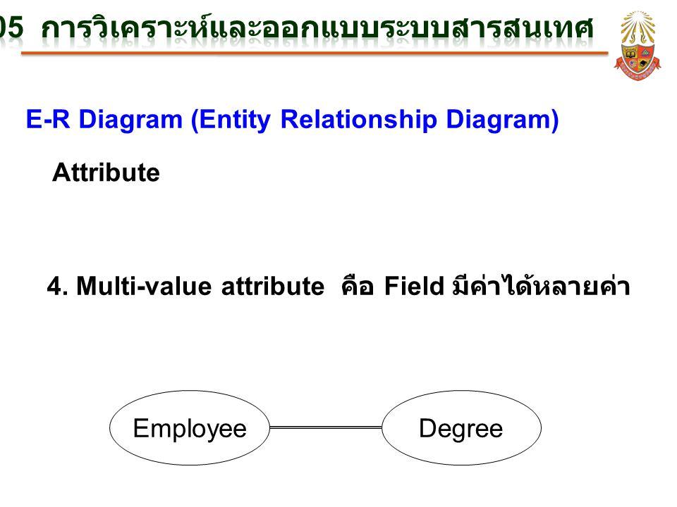 E-R Diagram (Entity Relationship Diagram) Attribute 4. Multi-value attribute คือ Field มีค่าได้หลายค่า EmployeeDegree