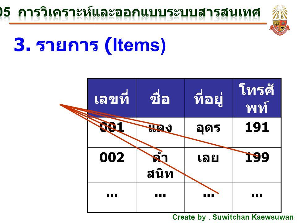 Create by. Suwitchan Kaewsuwan 3. รายการ (Items) เลขที่ชื่อที่อยู่ โทรศั พท์ 001 แดงอุดร 191 002 ดำ สนิท เลย 199...