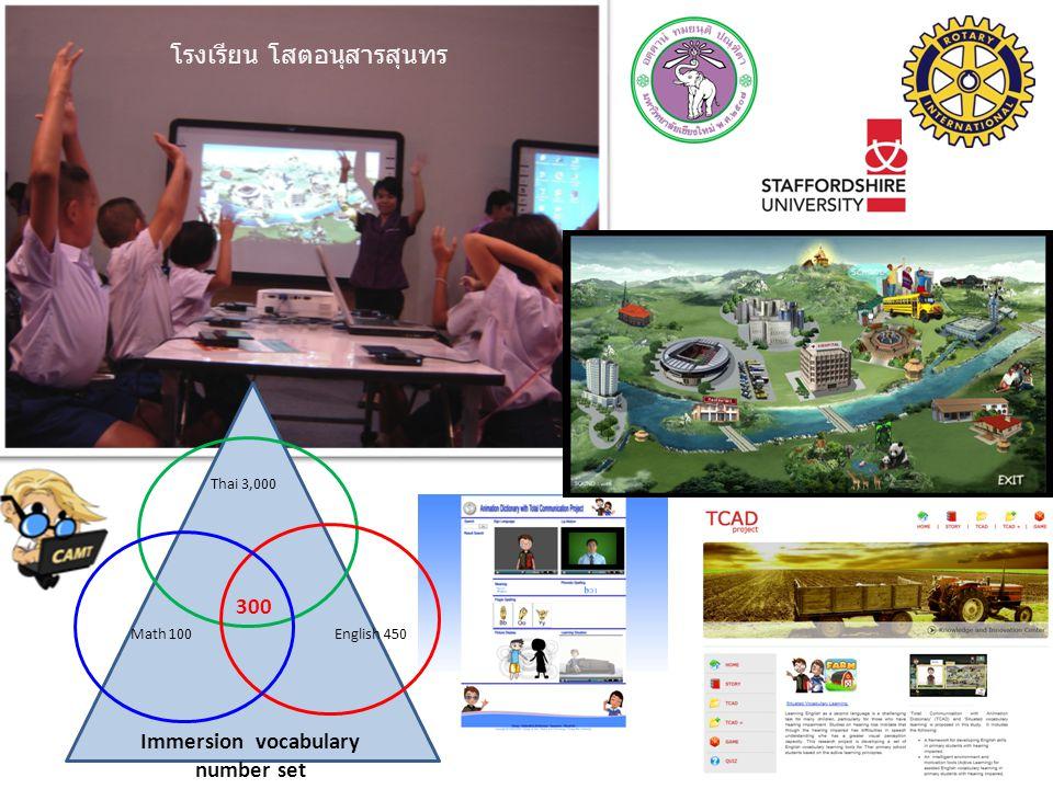 Math 100 Thai 3,000 English 450 300 Immersion vocabulary number set โรงเรียน โสตอนุสารสุนทร