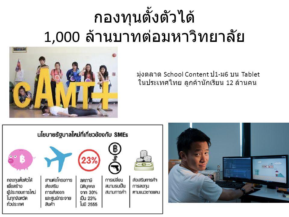 กองทุนตั้งตัวได้ 1,000 ล้านบาทต่อมหาวิทยาลัย มุ่งตลาด School Content ป 1- ม 6 บน Tablet ในประเทศไทย ลูกค้านักเรียน 12 ล้านคน