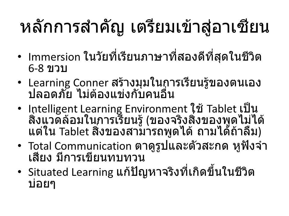 หลักการสำคัญ เตรียมเข้าสู่อาเซียน Immersion ในวัยที่เรียนภาษาที่สองดีที่สุดในชีวิต 6-8 ขวบ Learning Conner สร้างมุมในการเรียนรู้ของตนเอง ปลอดภัย ไม่ต้