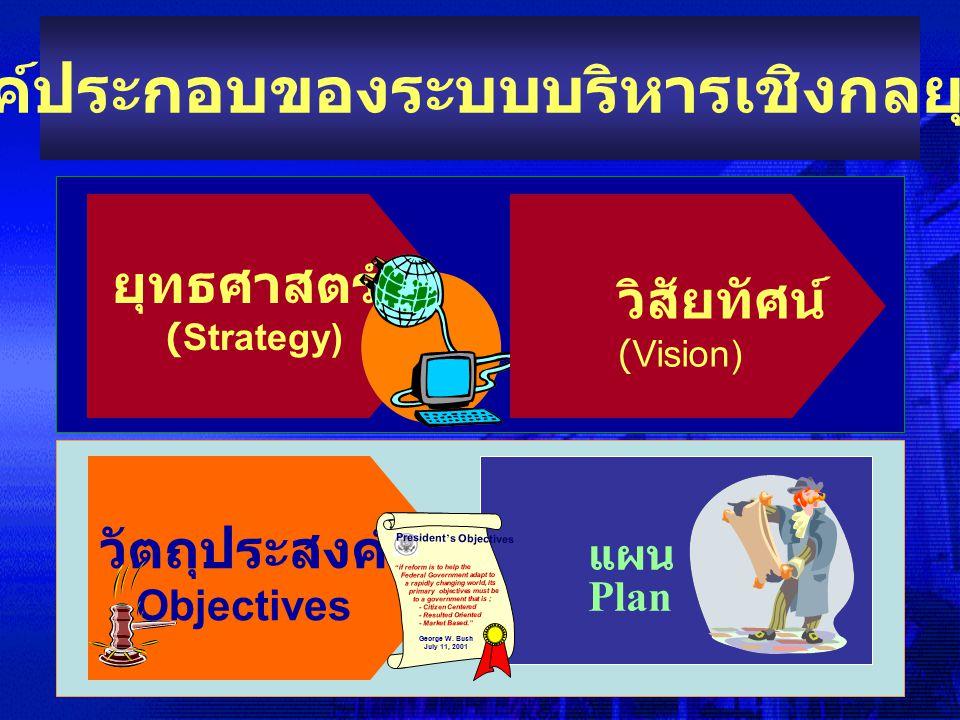 """องค์ประกอบของระบบบริหารเชิงกลยุทธ์ วัตถุประสงค์ Objectives ยุทธศาสตร์ (Strategy) แผน Plan President ' s Objectives """" if reform is to help the Federal"""