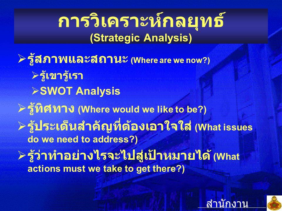 การวิเคราะห์กลยุทธ์ (Strategic Analysis)  รู้สภาพและสถานะ (Where are we now?)  รู้เขารู้เรา  SWOT Analysis  รู้ทิศทาง (Where would we like to be?)