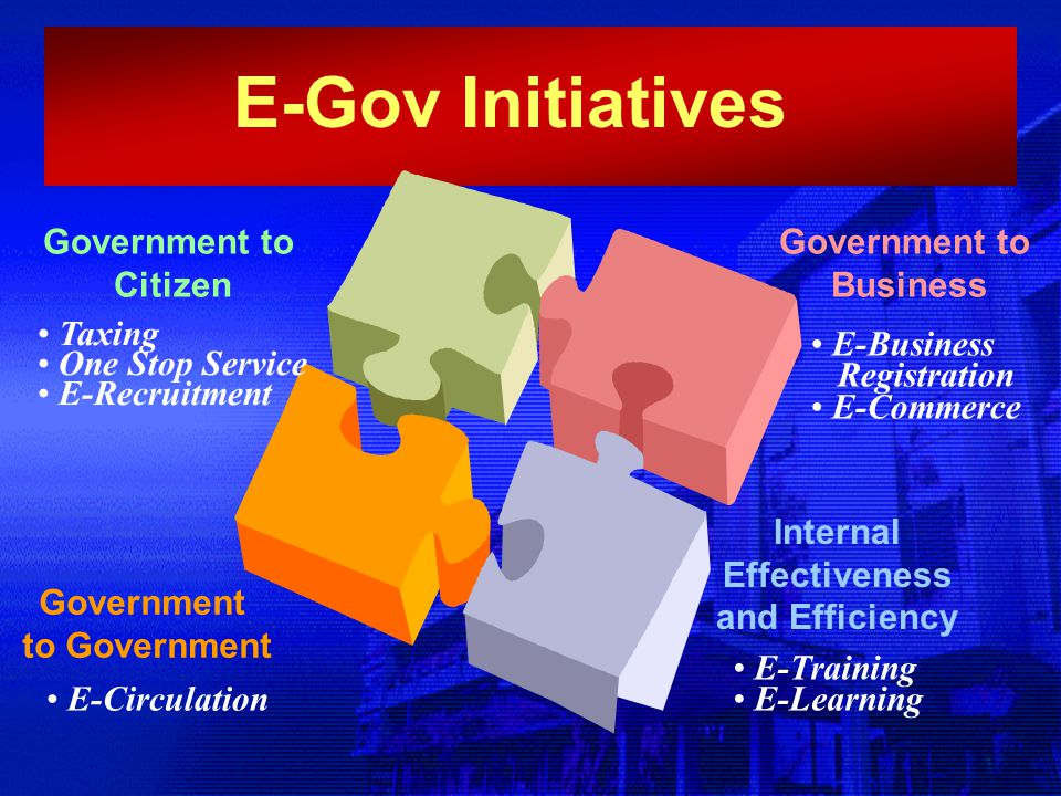 E-Gov Initiatives Government to Government Government to Citizen Internal Effectiveness and Efficiency Government to Business Taxing One Stop Service