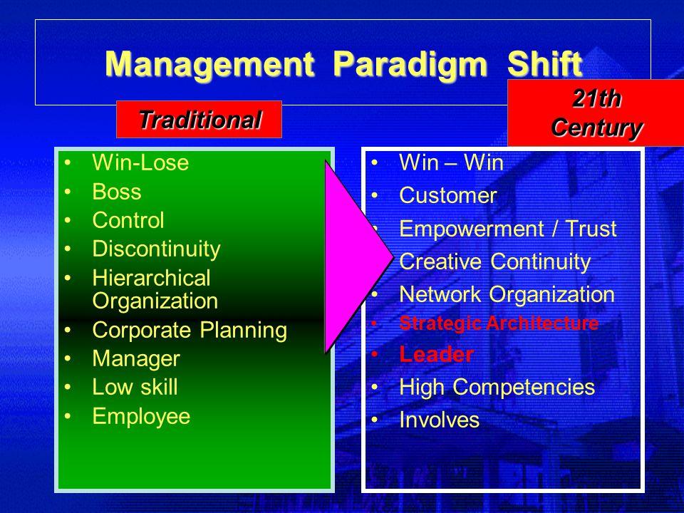 การวิเคราะห์กลยุทธ์ (Strategic Analysis)  รู้สภาพและสถานะ (Where are we now?)  รู้เขารู้เรา  SWOT Analysis  รู้ทิศทาง (Where would we like to be?)  รู้ประเด็นสำคัญที่ต้องเอาใจใส่ (What issues do we need to address?)  รู้ว่าทำอย่างไรจะไปสู่เป้าหมายได้ (What actions must we take to get there?) สำนักงาน ก.