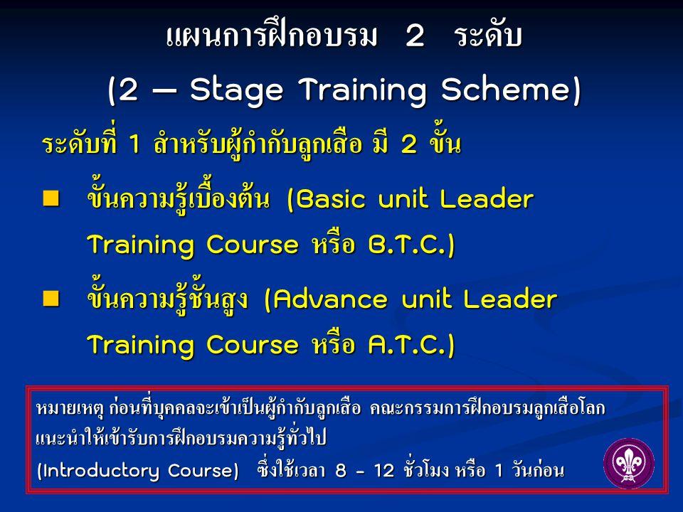 แผนการฝึกอบรม 2 ระดับ (2 – Stage Training Scheme) ระดับที่ 1 สำหรับผู้กำกับลูกเสือ มี 2 ขั้น ขั้นความรู้เบื้องต้น (Basic unit Leader Training Course ห