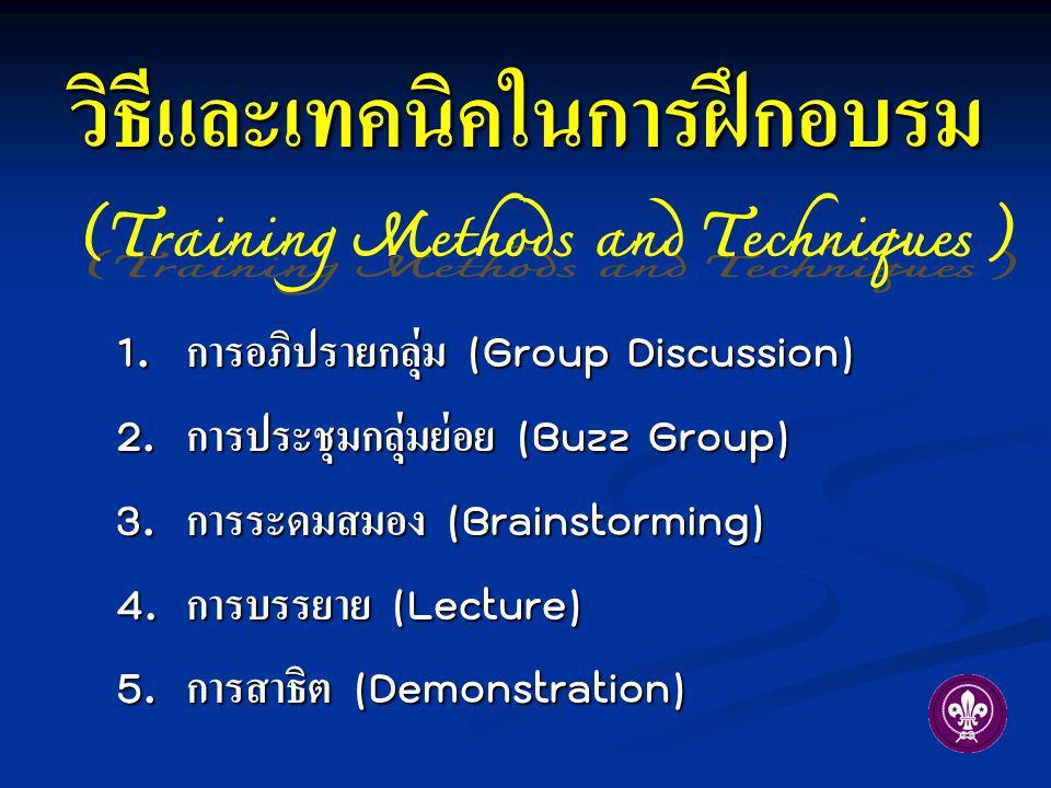1. การอภิปรายกลุ่ม (Group Discussion) 2. การประชุมกลุ่มย่อย (Buzz Group) 3. การระดมสมอง (Brainstorming) 4. การบรรยาย (Lecture) 5. การสาธิต (Demonstrat
