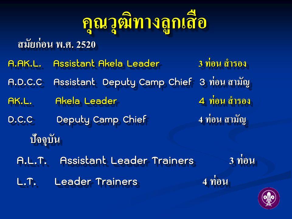 คุณวุฒิทางลูกเสือคุณวุฒิทางลูกเสือ สมัยก่อน พ. ศ. 2520 สมัยก่อน พ. ศ. 2520 A.AK.L. Assistant Akela Leader 3 ท่อน สำรอง A.D.C.C Assistant Deputy Camp C